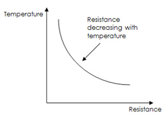 how_a_thermistor_works_2