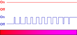 how_colour_changing_leds_work_6