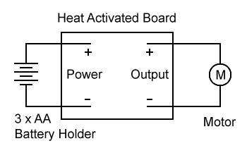 how_to_make_a_heat_activated_fan_1