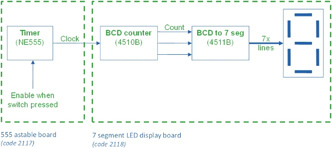 how_to_make_an_electronic_dice_1