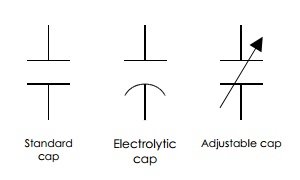 how_to_use_capacitor_values_1