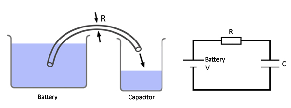 understanding_component_uses_and_symbols_capacitor_2