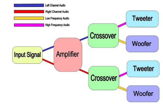 how_to_use_a_passive_crossover_560_1
