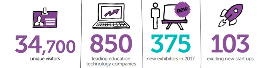 Bett show information and statistics.