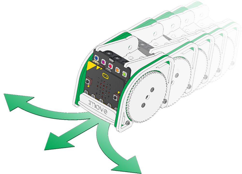Lesson Plans For :MOVE mini For The microbit main