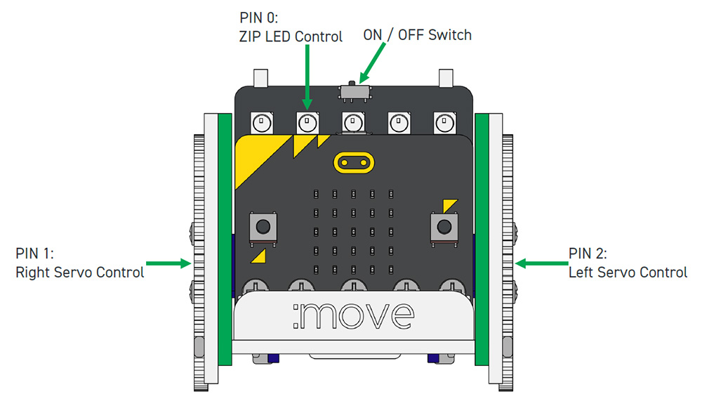 Lesson Plans For :MOVE mini For The microbit 1